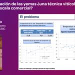 Diego Intrigliolo ponencia SECH18